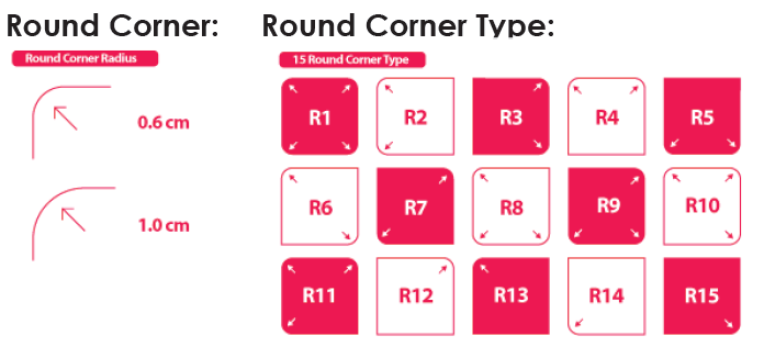 3Name Card-Types of Corner
